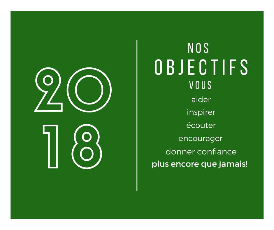 résolutions 2018