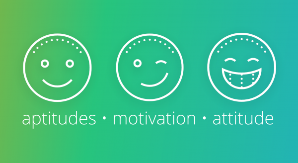 aptitude motivation attitudes