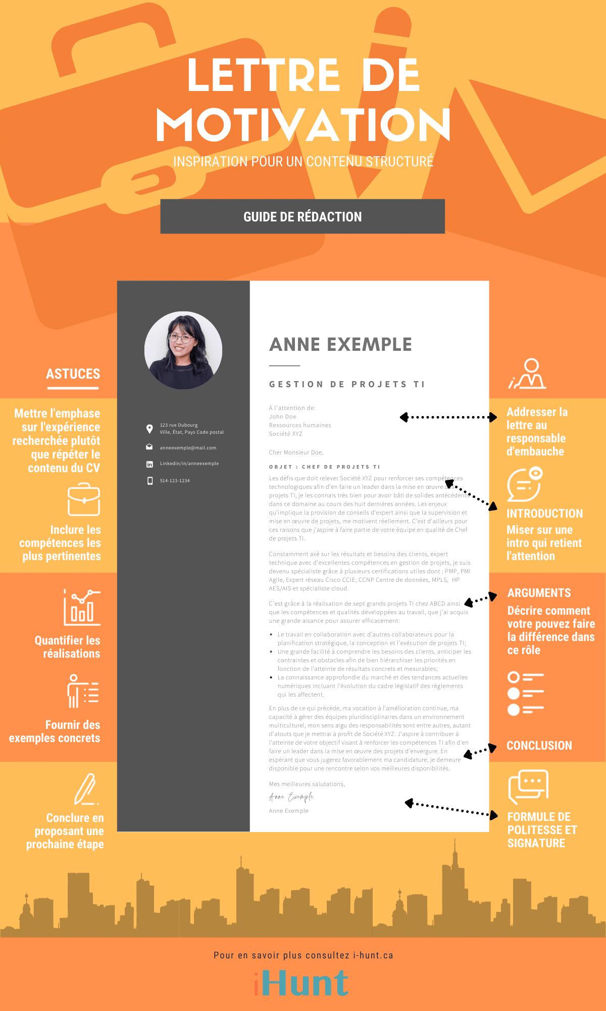 infographie - lettre de motivation